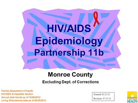 Monroe County Excluding Dept. of Corrections HIV/AIDS Epidemiology Partnership 11b Florida Department of Health HIV/AIDS & Hepatitis Section Annual data.