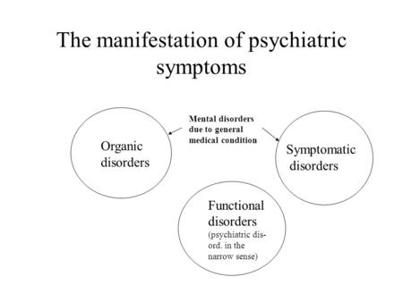 The manifestation of psychiatric symptoms Organic disorders Symptomatic disorders Functional disorders (psychiatric dis- ord. in the narrow sense) Mental.