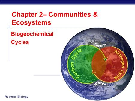 Regents Biology Chapter 2– Communities & Ecosystems Biogeochemical Cycles.