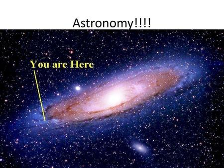 Astronomy!!!!. Astronomical Unit 149 597 871 kilometers This is the average distance between the earth and the sun.