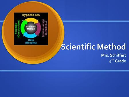 an experiment to creating a scientific method problem solving kit