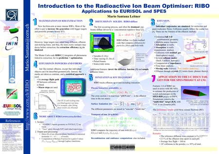 References Introduction to the Radioactive Ion Beam Optimiser: RIBO Applications.