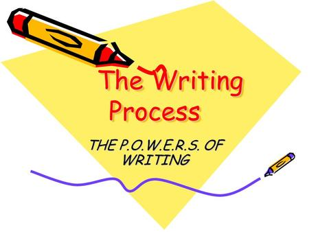 "The Writing Process THE P.O.W.E.R.S. OF WRITING. ""P "" is for Pre-Write The success of a piece of writing often depends on the time you take ""before"" you."