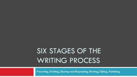 SIX STAGES OF THE WRITING PROCESS Prewriting, Drafting, Sharing and Responding, Revising, Editing, Publishing.