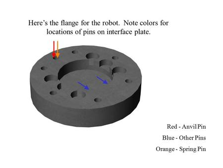 Here's the flange for the robot. Note colors for locations of pins on interface plate. Red - Anvil Pin Blue - Other Pins Orange - Spring Pin.