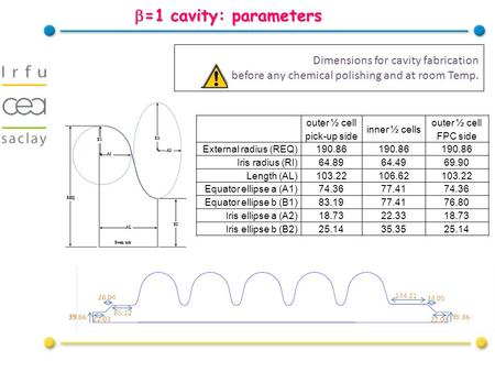  =1 cavity: parameters Dimensions for cavity fabrication before any chemical polishing and at room Temp. outer ½ cell pick-up side inner ½ cells outer.