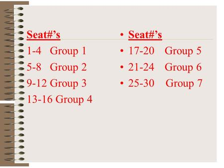 Seat#'s 1-4 Group 1 5-8 Group 2 9-12 Group 3 13-16 Group 4 Seat#'s 17-20Group 5 21-24Group 6 25-30 Group 7.