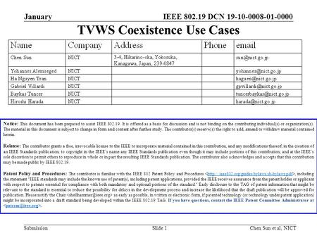 IEEE 802.19 DCN 19-10-0008-01-0000 Submission TVWS Coexistence Use Cases Notice: This document has been prepared to assist IEEE 802.19. It is offered as.