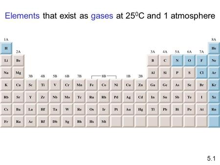 Elements that exist as gases at 25 0 C and 1 atmosphere 5.1.