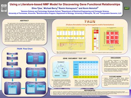 DISCUSSION Using a Literature-based NMF Model for Discovering Gene Functional Relationships Using a Literature-based NMF Model for Discovering Gene Functional.