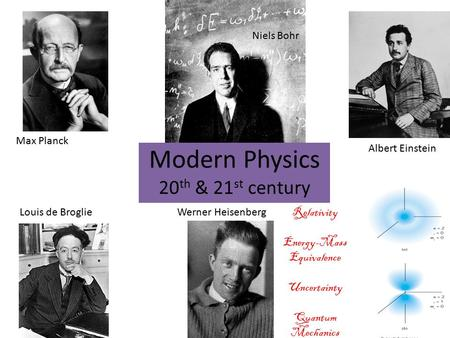 Max Planck Albert Einstein Louis de BroglieWerner Heisenberg Modern Physics 20 th & 21 st century Niels Bohr Relativity Energy-Mass Equivalence Uncertainty.