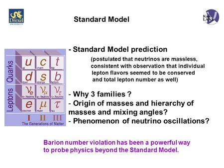 Standard Model - Standard Model prediction (postulated that neutrinos are massless, consistent with observation that individual lepton flavors seemed to.