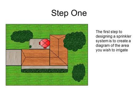 Step One The first step to designing a sprinkler system is to create a diagram of the area you wish to irrigate.