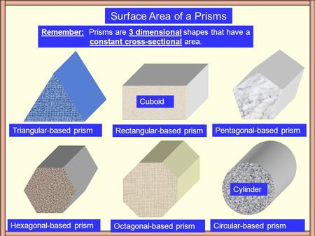 Surface Area of a Prisms Remember: Prisms are 3 dimensional shapes that have a constant cross-sectional area. Triangular-based prism Rectangular-based.