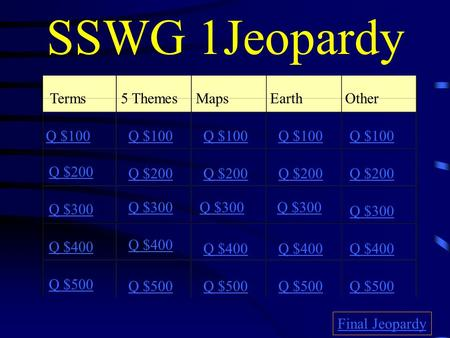 SSWG 1Jeopardy Terms5 ThemesMapsEarth Other Q $100 Q $200 Q $300 Q $400 Q $500 Q $100 Q $200 Q $300 Q $400 Q $500 Final Jeopardy.
