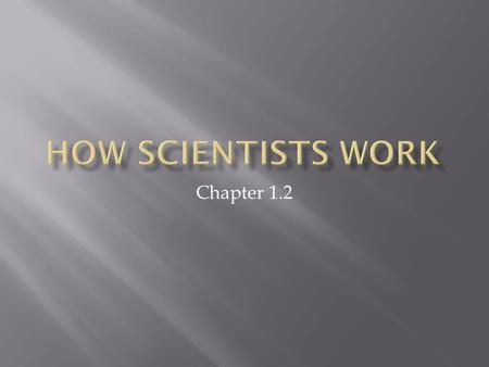 Chapter 1.2. 1. Asking a Question 2. Forming a Hypothesis (MUST be testable) 3. Setting up a Controlled Experiment 4. Recording and Analyzing Results.