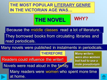 THE MOST POPULAR LITERARY GENRE IN THE VICTORIAN AGE WAS… THE NOVEL WHY? Because the……………… read a lot of literature. middle classes They borrowed books.