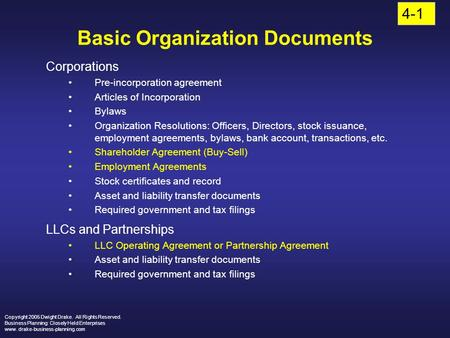 Basic Organization Documents Corporations Pre-incorporation agreement Articles of Incorporation Bylaws Organization Resolutions: Officers, Directors, stock.