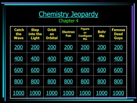 Chemistry Jeopardy Chemistry Jeopardy Chapter 4 Catch the Wave Step into the Light Orbit an Orbital Electron Fun Figure or Configure Me Bohr Me Famous.