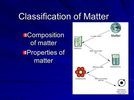Classification of Matter Composition of matter Properties of matter.