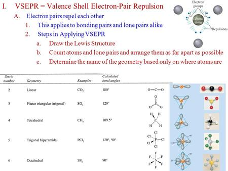 I.VSEPR = Valence Shell Electron-Pair Repulsion A.Electron pairs repel each other 1.This applies to bonding pairs and lone pairs alike 2.Steps in Applying.