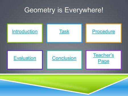 Introduction Evaluation Task Conclusion Teacher's Page Procedure Geometry is Everywhere!