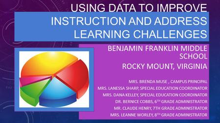 USING DATA TO IMPROVE INSTRUCTION AND ADDRESS LEARNING CHALLENGES BENJAMIN FRANKLIN MIDDLE SCHOOL ROCKY MOUNT, VIRGINIA MRS. BRENDA MUSE, CAMPUS PRINCIPAL.