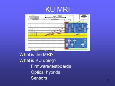 1 KU MRI What is the MRI? What is KU doing? Firmware/testboards Optical hybrids Sensors.