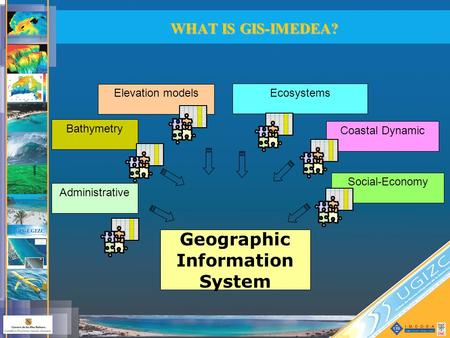 WHAT IS GIS-IMEDEA? Bathymetry Administrative Elevation models Ecosystems Coastal Dynamic Geographic Information System Social-Economy.