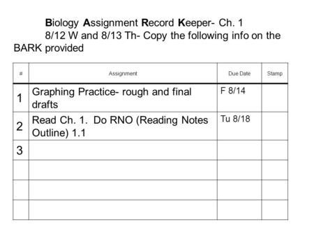 biology assignment 12 1