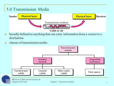 Chapter 5 : Transmission Media BENG 4522 Data Communications & Computer Networks 1 5.0 Transmission Media broadly defined as anything that can carry information.