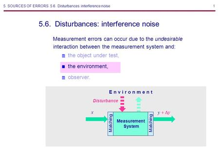 1 5. SOURCES OF ERRORS. 5.6. Disturbances: interference noise 5.6. Disturbances: interference noise Measurement errors can occur due to the undesirable.
