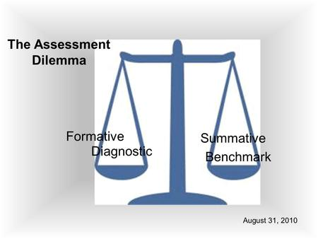 The Assessment Dilemma August 31, 2010 Formative Summative Diagnostic Benchmark.