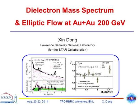X. DongAug. 20-22, 2014 TPD RBRC Workshop, BNL Dielectron Mass Spectrum & Elliptic Flow at Au+Au 200 GeV Xin Dong Lawrence Berkeley National Laboratory.