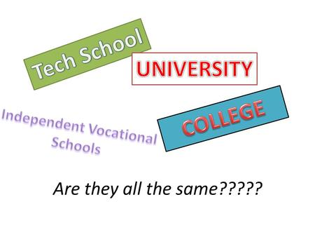Are they all the same?????. TECHNICAL SCHOOL (aka Community Colleges) Small in size Offer Certificate and Diploma programs of study (a few months to two.