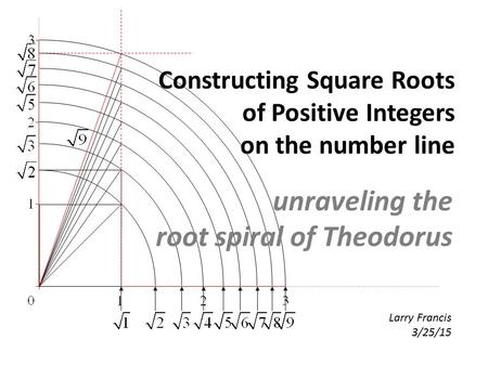 Constructing Square Roots of Positive Integers on the number line unraveling the root spiral of Theodorus Larry Francis 3/25/15.