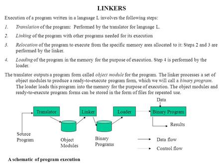LINKERS Execution of a program written in a language L involves the following steps: 1.Translation of the program: Performed by the translator for language.