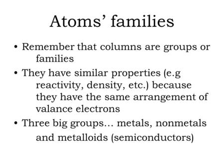 Atoms' families Remember that columns are groups or families They have similar properties (e.g reactivity, density, etc.) because they have the same arrangement.