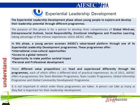 Experiential Leadership Development The Experiential Leadership Development phase allows young people to explore and develop their leadership potential.