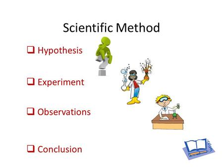 Scientific Method  Hypothesis  Experiment  Observations  Conclusion.