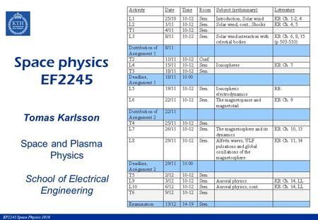 Space physics EF2245 Tomas Karlsson Space and Plasma Physics School of Electrical Engineering EF2245 Space Physics 2010.