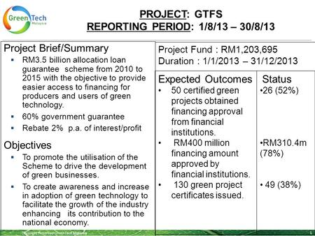 Copyright Reserved GreenTech Malaysia PROJECT: GTFS REPORTING PERIOD: 1/8/13 – 30/8/13 1 Project Brief/Summary  RM3.5 billion allocation loan guarantee.