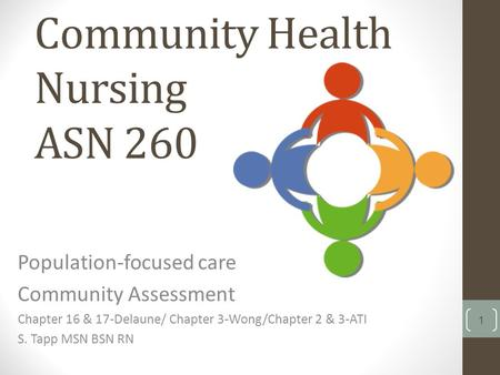 Community Health Nursing ASN 260 Population-focused care Community Assessment Chapter 16 & 17-Delaune/ Chapter 3-Wong/Chapter 2 & 3-ATI S. Tapp MSN BSN.