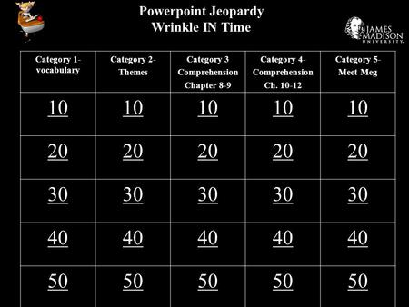 Powerpoint Jeopardy Wrinkle IN Time Category 1- vocabulary Category 2- Themes Category 3 Comprehension Chapter 8-9 Category 4- Comprehension Ch. 10-12.