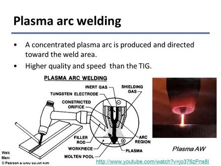 © Pearson & GNU Su-Jin Kim Welding & Joining Manufacturing Processes Plasma arc welding A concentrated plasma arc is produced and directed toward the weld.