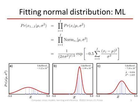 Fitting normal distribution: ML 1Computer vision: models, learning and inference. ©2011 Simon J.D. Prince.