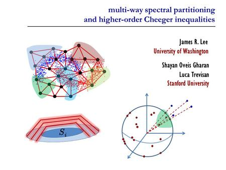 Multi-way spectral partitioning and higher-order Cheeger inequalities University of Washington James R. Lee Stanford University Luca Trevisan Shayan Oveis.