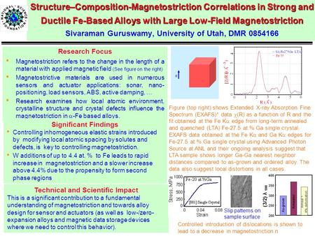 Structure–Composition-Magnetostriction Correlations in Strong and Ductile Fe-Based Alloys with Large Low-Field Magnetostriction Structure–Composition-Magnetostriction.