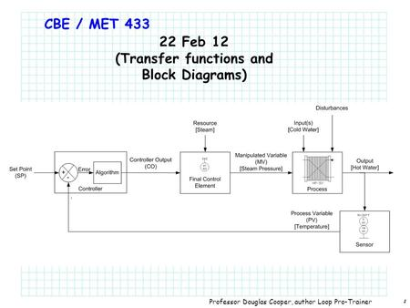 (Transfer functions and Block Diagrams)