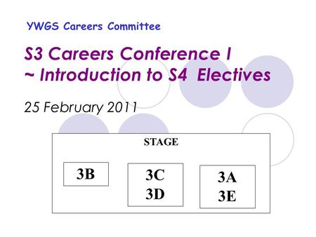 YWGS Careers Committee S3 Careers Conference I ~ Introduction to S4 Electives 25 February 2011 STAGE 3C 3D 3B 3A 3E.